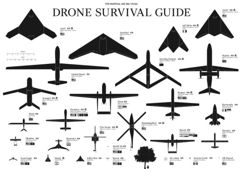 Showthread together with 2 further Just Cause Youre Paranoid in addition Fyi Drone Survival Guide further Typewriters Are In Again. on just because youre paranoid